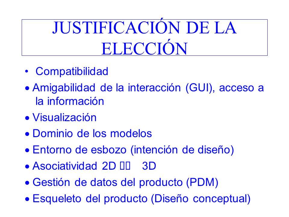 JUSTIFICACIÓN DE LA ELECCIÓN Compatibilidad Amigabilidad de la interacción (GUI), acceso a la información Visualización Dominio de los modelos Entorno de esbozo (intención de diseño) Asociatividad 2D 3D Gestión de datos del producto (PDM) Esqueleto del producto (Diseño conceptual)