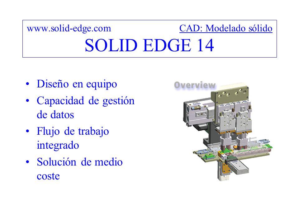 www.ptc.com Sistemas integrados Pro/ENGINEER Modelado por parámetros Prototipos digitales y simulaciones funcionales completas Integración de diseño con simulación y producción