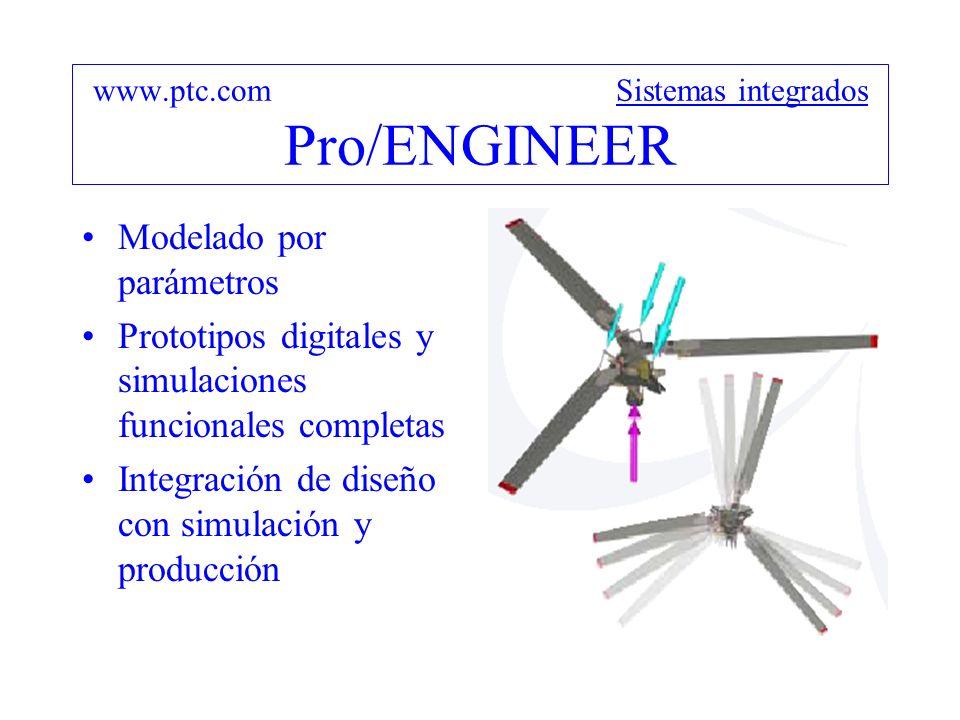 www.ptc.com Sistemas integrados Pro/ENGINEER Decisiones rápidas sobre el mejor modelo sin iteraciones de diseño y pruebas repetitivas Solución de coste elevado