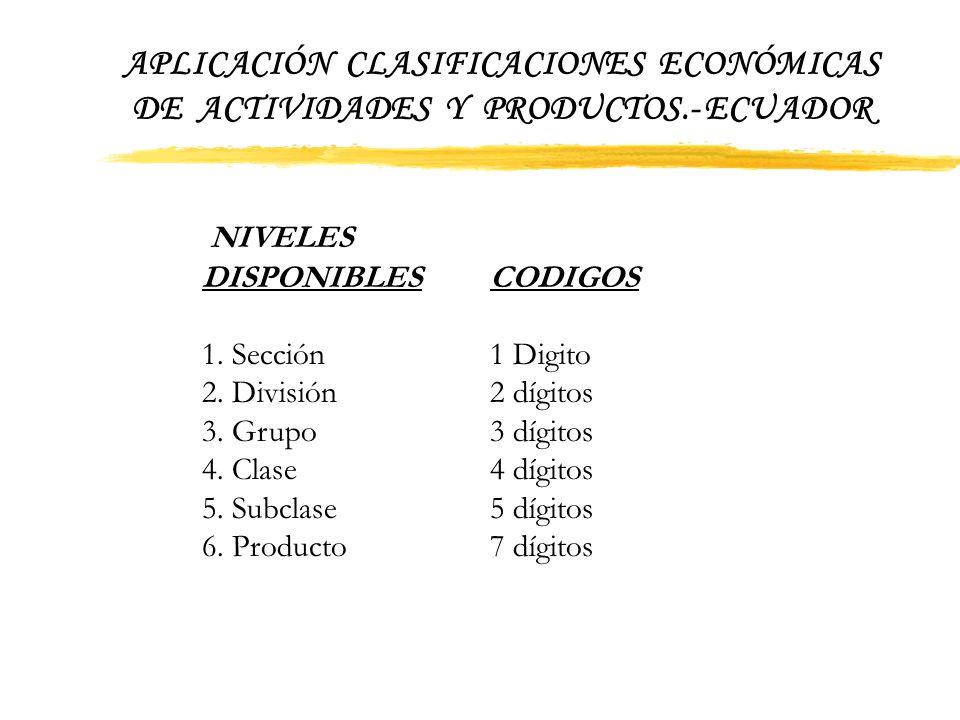 APLICACIÓN CLASIFICACIONES ECONÓMICAS DE ACTIVIDADES Y PRODUCTOS.- ECUADOR 2 Estructura de la Clasificación Nacional de Productos por Rama de Activida