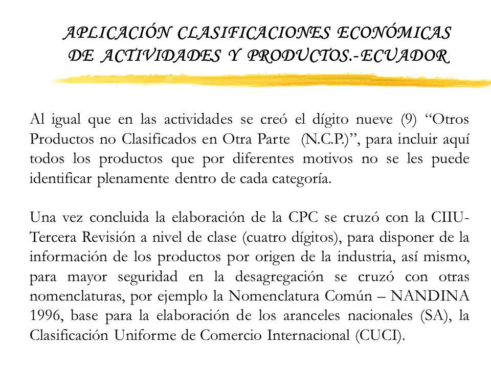 APLICACIÓN CLASIFICACIONES ECONÓMICAS DE ACTIVIDADES Y PRODUCTOS.- ECUADOR NIVELES DISPONIBLESCODIGOS 1. Sección1 Digito 2. División2 dígitos 3. Grupo