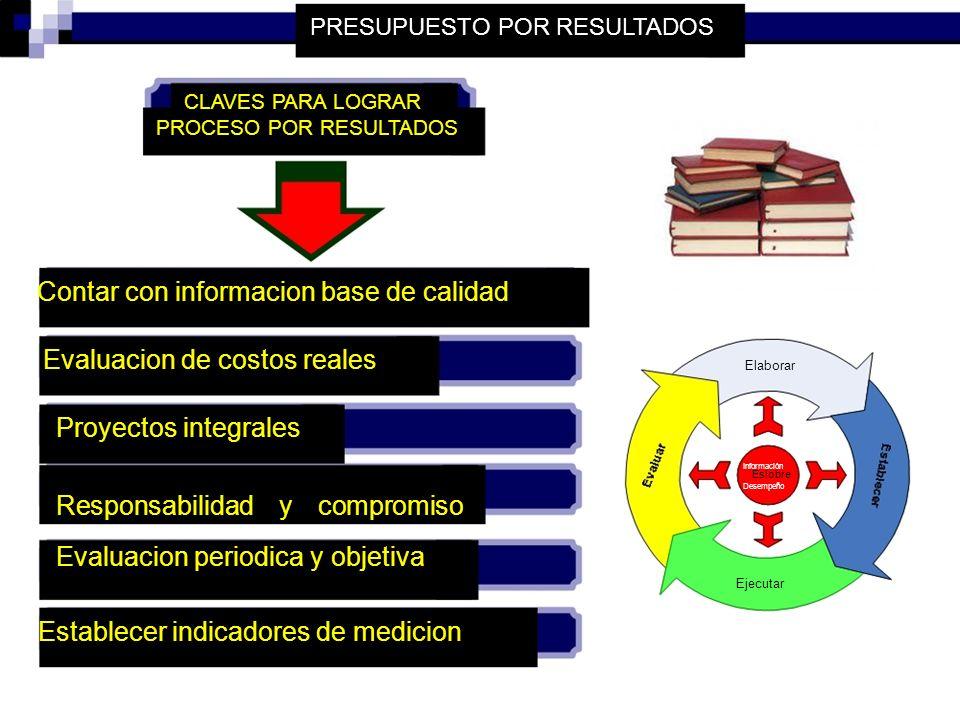 El enfoque por resultados en el proceso presupuestario 1.Programación Definir intervenciones coherentes 2.