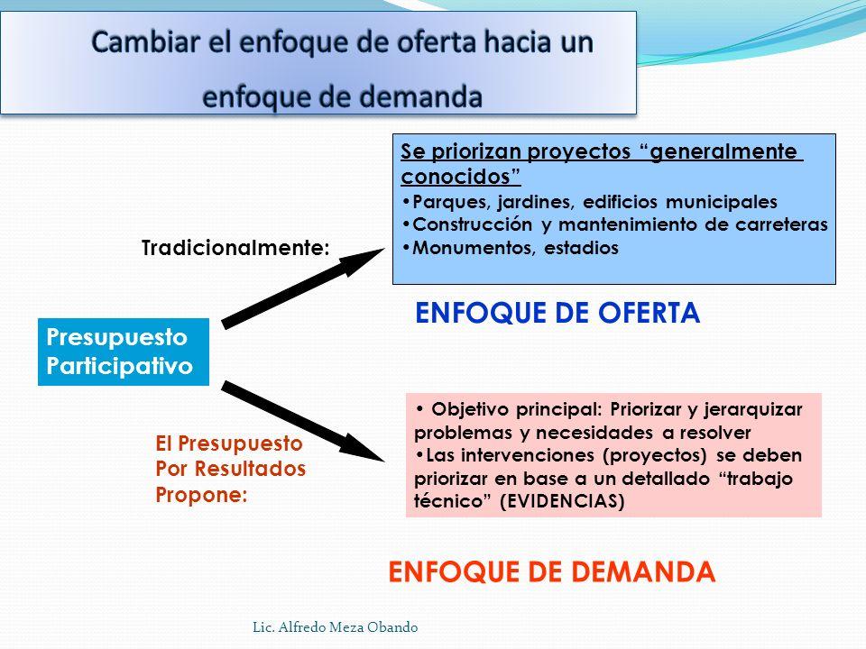 Presupuesto Participativo ENFOQUE DE DEMANDA Objetivo principal: Priorizar y jerarquizar problemas y necesidades a resolver Las intervenciones (proyec