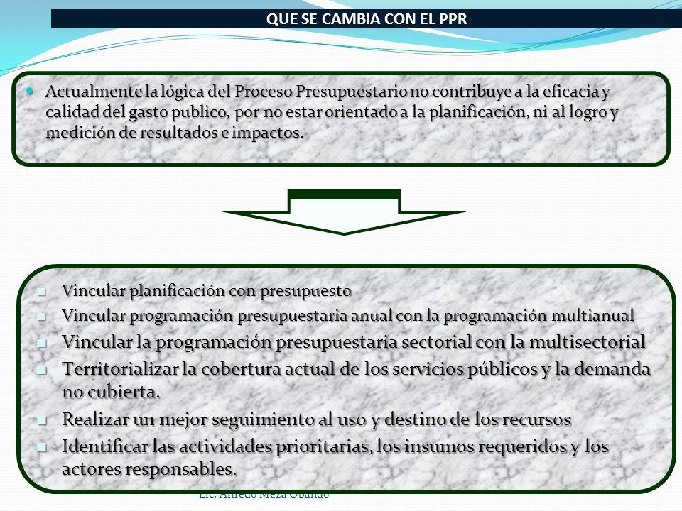 QUE SE CAMBIA CON EL PPR Actualmente la lógica del Proceso Presupuestario no contribuye a la eficacia y calidad del gasto publico, por no estar orient