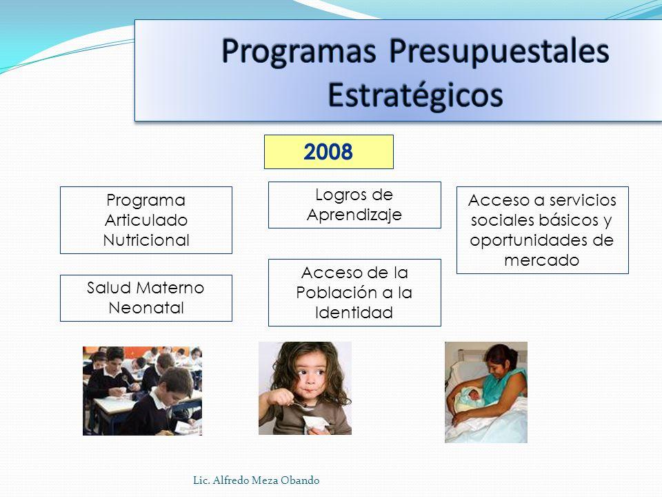 Lic. Alfredo Meza Obando 2008 Programa Articulado Nutricional Salud Materno Neonatal Logros de Aprendizaje Acceso de la Población a la Identidad Acces