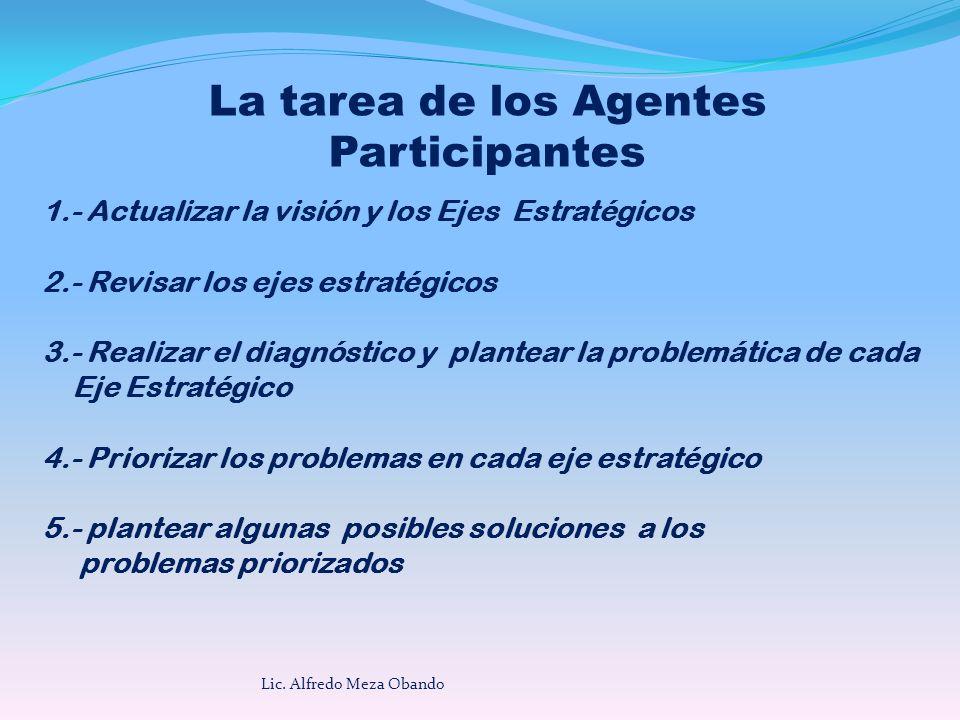 La tarea de los Agentes Participantes 1.- Actualizar la visión y los Ejes Estratégicos 2.- Revisar los ejes estratégicos 3.- Realizar el diagnóstico y