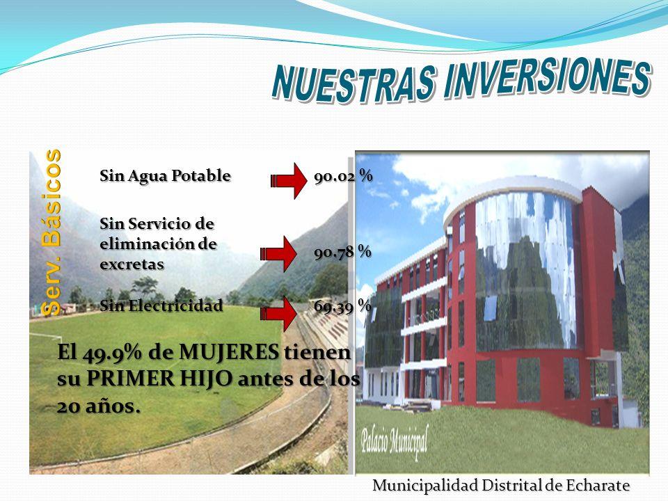 Sin Agua Potable 90.02 % Sin Servicio de eliminación de excretas 90.78 % Sin Electricidad 69.39 % El 49.9% de MUJERES tienen su PRIMER HIJO antes de l