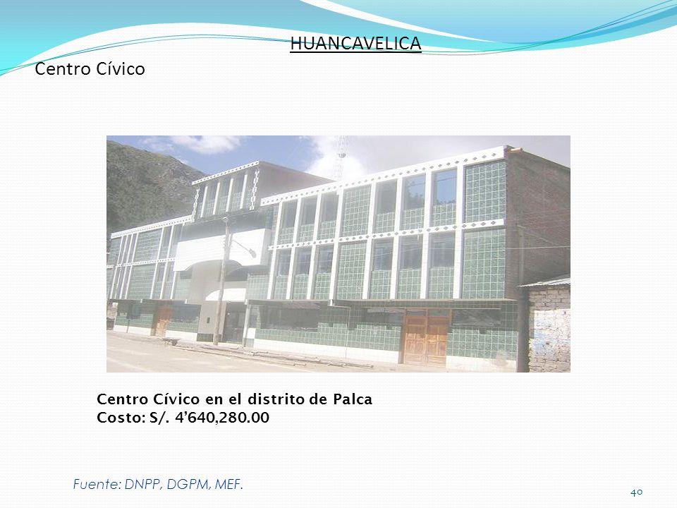40 HUANCAVELICA Centro Cívico Fuente: DNPP, DGPM, MEF. Centro Cívico en el distrito de Palca Costo: S/. 4640,280.00
