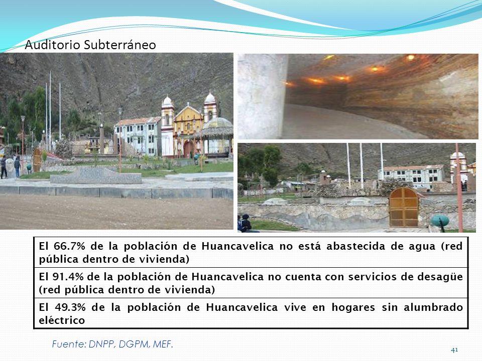 41 Auditorio Subterráneo Fuente: DNPP, DGPM, MEF. El 66.7% de la población de Huancavelica no está abastecida de agua (red pública dentro de vivienda)