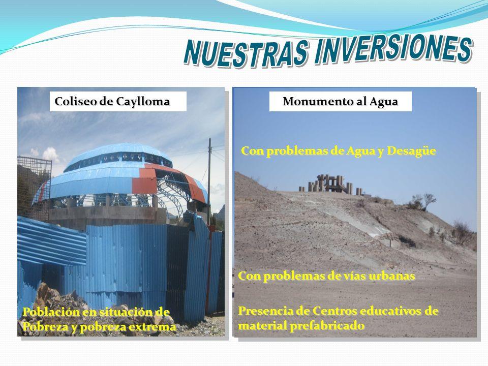 Coliseo de Caylloma Monumento al Agua Con problemas de Agua y Desagüe Con problemas de vías urbanas Presencia de Centros educativos de material prefab