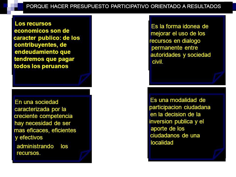 OBJETIVOS DEL PROCESO DE PRESUPUESTO PARTICIPATIVO Art.