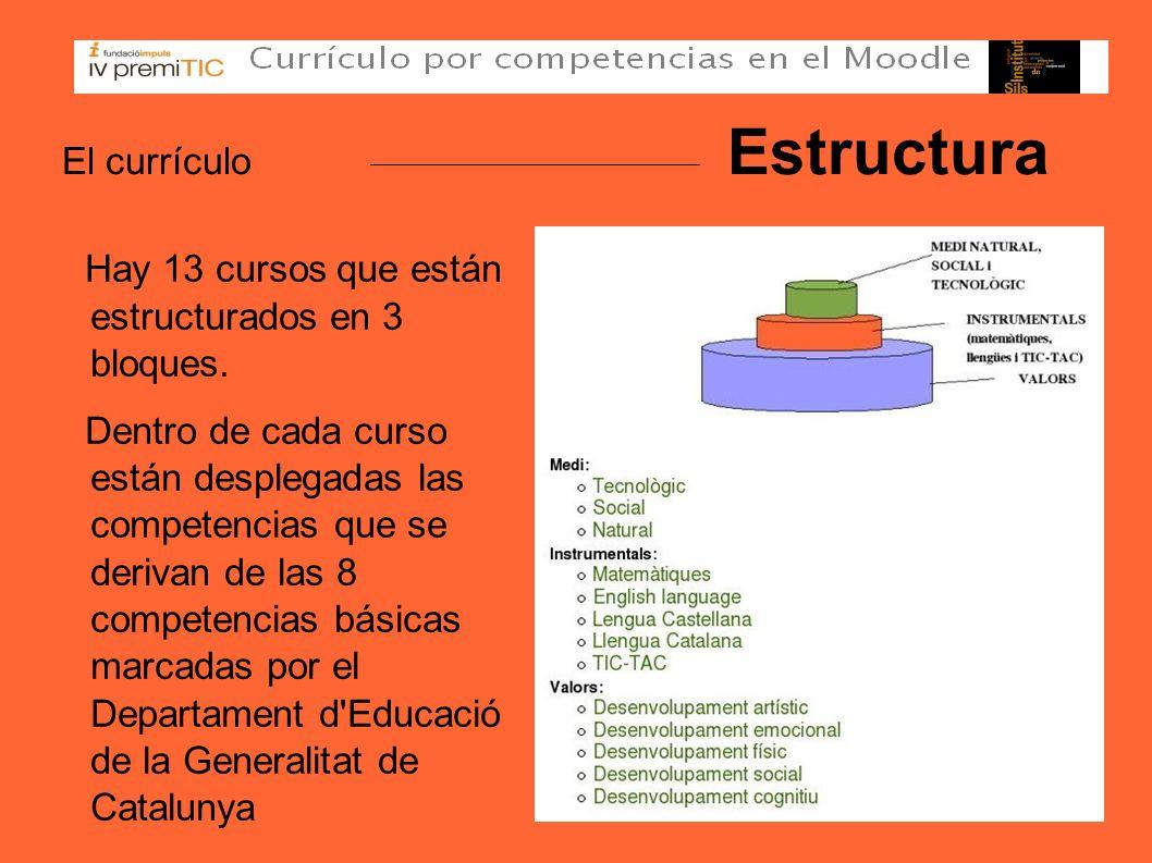 El currículo Estructura Hay 13 cursos que están estructurados en 3 bloques. Dentro de cada curso están desplegadas las competencias que se derivan de