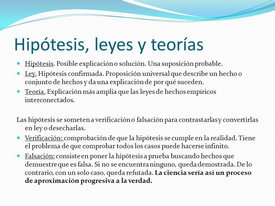 Hipótesis, leyes y teorías Hipótesis.Posible explicación o solución.