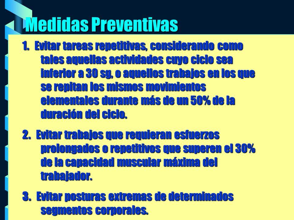 Medidas Preventivas 1.