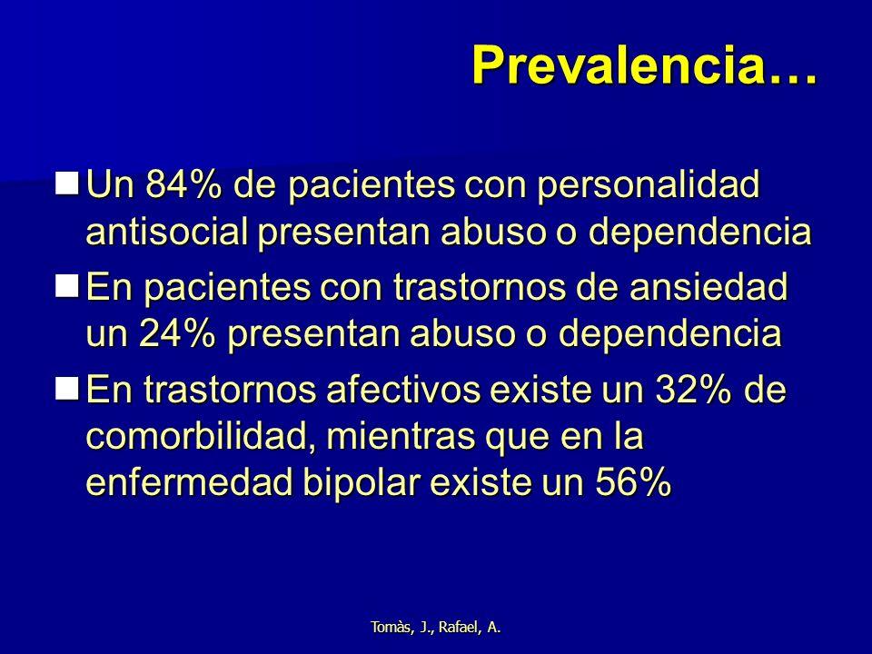 Tomàs, J., Rafael, A. Prevalencia… Un 84% de pacientes con personalidad antisocial presentan abuso o dependencia Un 84% de pacientes con personalidad