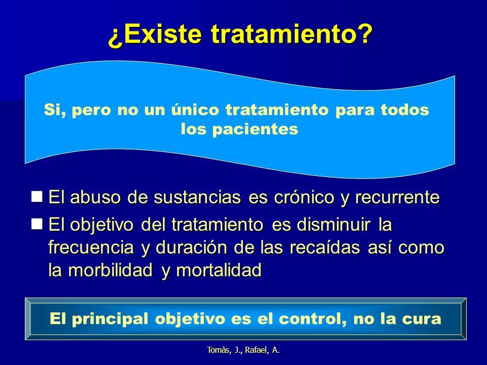 Tomàs, J., Rafael, A. ¿Existe tratamiento? El abuso de sustancias es crónico y recurrente El abuso de sustancias es crónico y recurrente El objetivo d