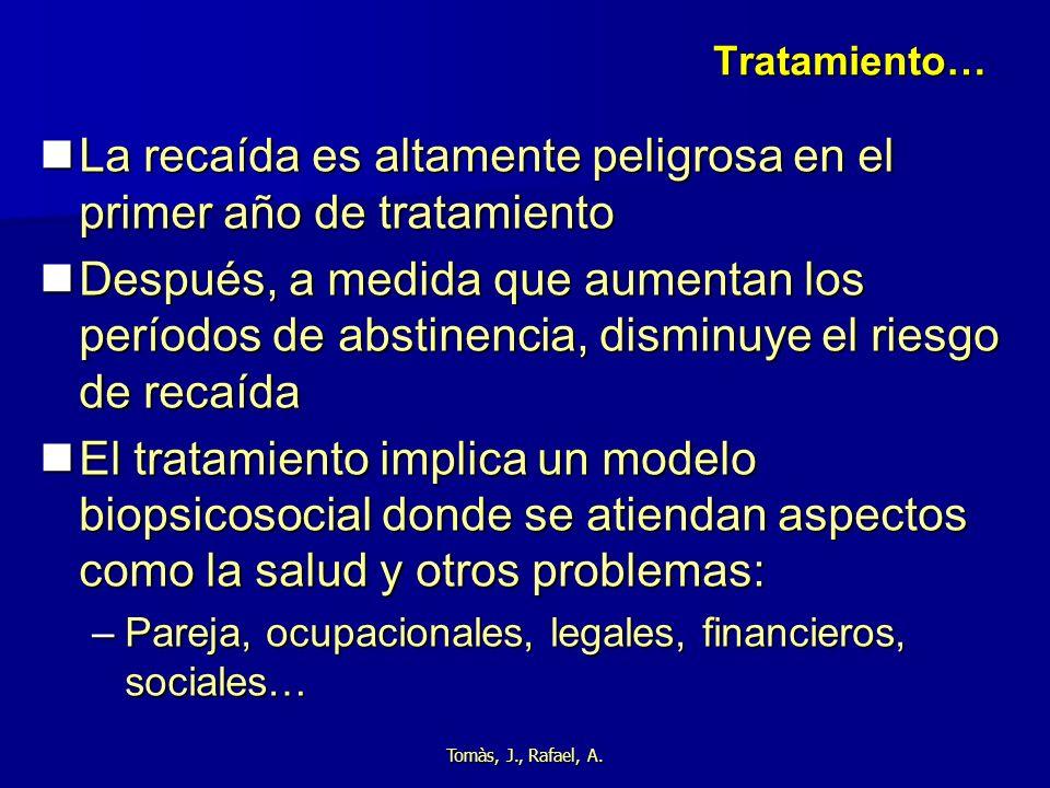 Tomàs, J., Rafael, A. Tratamiento… La recaída es altamente peligrosa en el primer año de tratamiento La recaída es altamente peligrosa en el primer añ