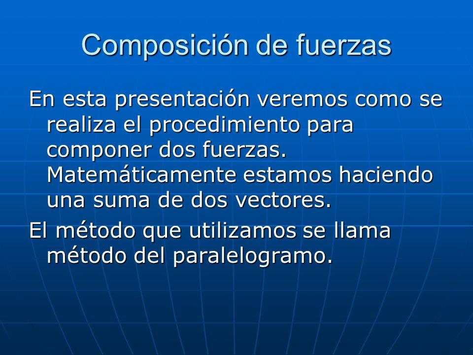 Composición de fuerzas En esta presentación veremos como se realiza el procedimiento para componer dos fuerzas. Matemáticamente estamos haciendo una s