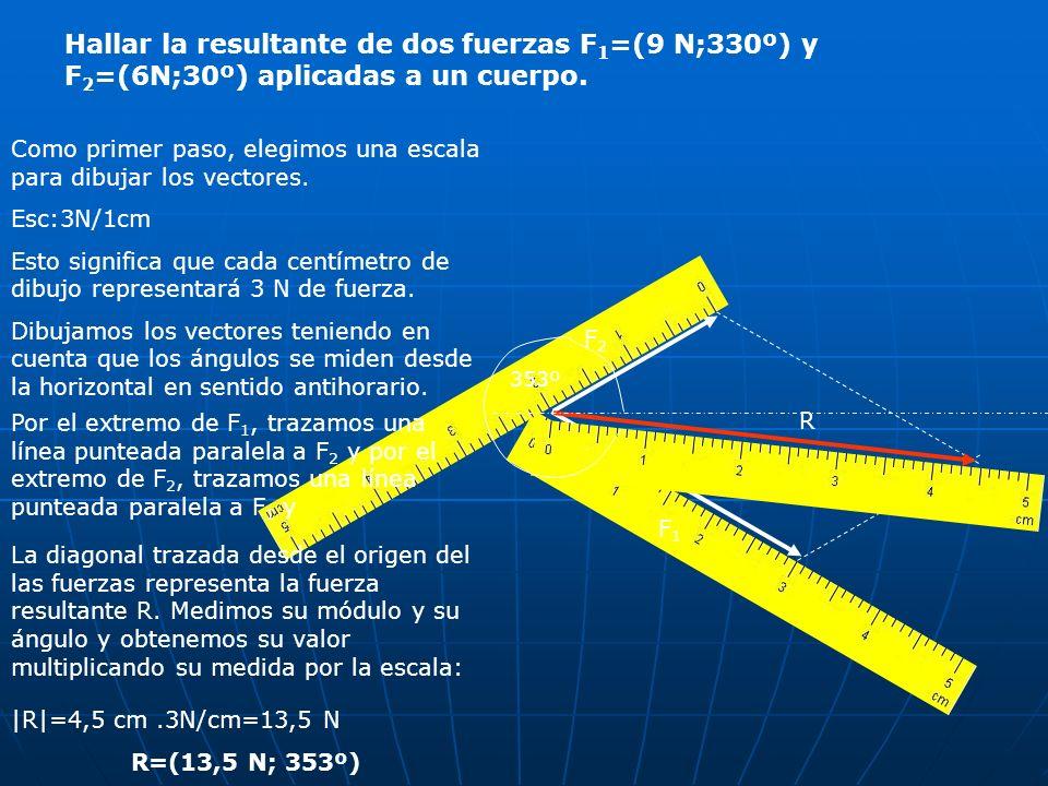 Hallar la resultante de dos fuerzas F 1 =(9 N;330º) y F 2 =(6N;30º) aplicadas a un cuerpo. Como primer paso, elegimos una escala para dibujar los vect