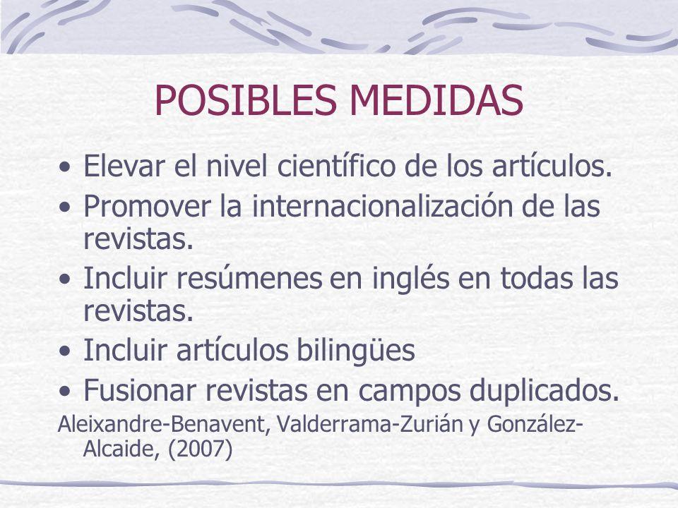 POSIBLES MEDIDAS Elevar el nivel científico de los artículos. Promover la internacionalización de las revistas. Incluir resúmenes en inglés en todas l
