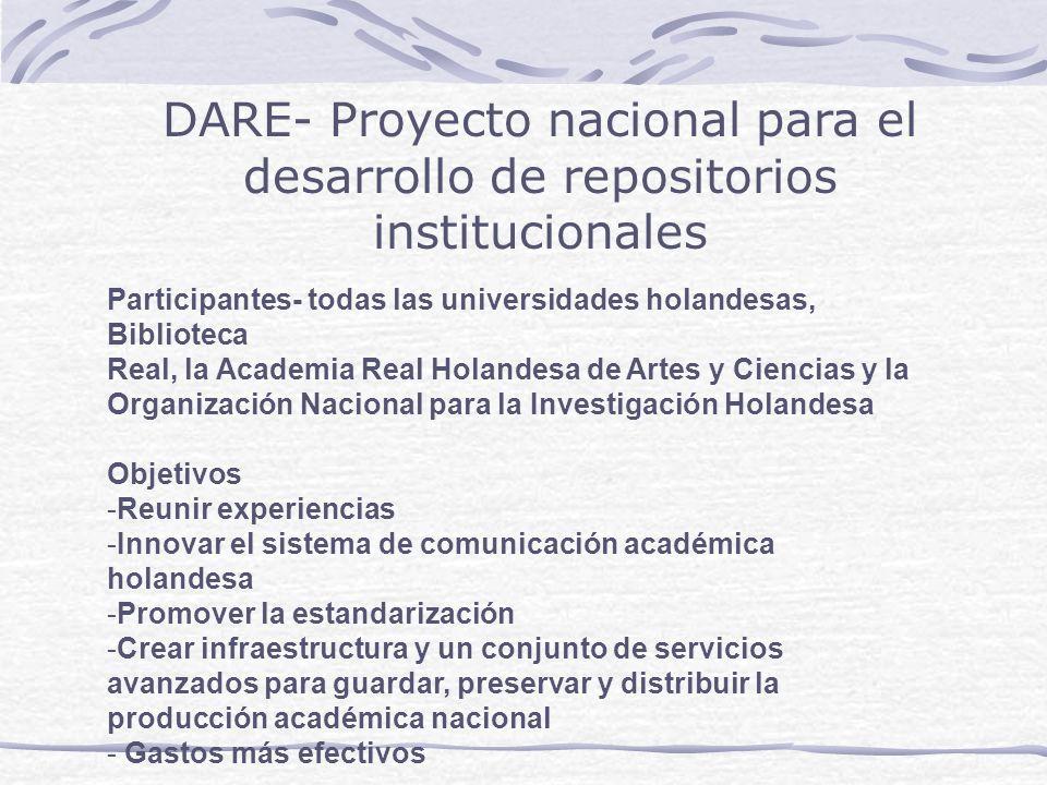 Participantes- todas las universidades holandesas, Biblioteca Real, la Academia Real Holandesa de Artes y Ciencias y la Organización Nacional para la