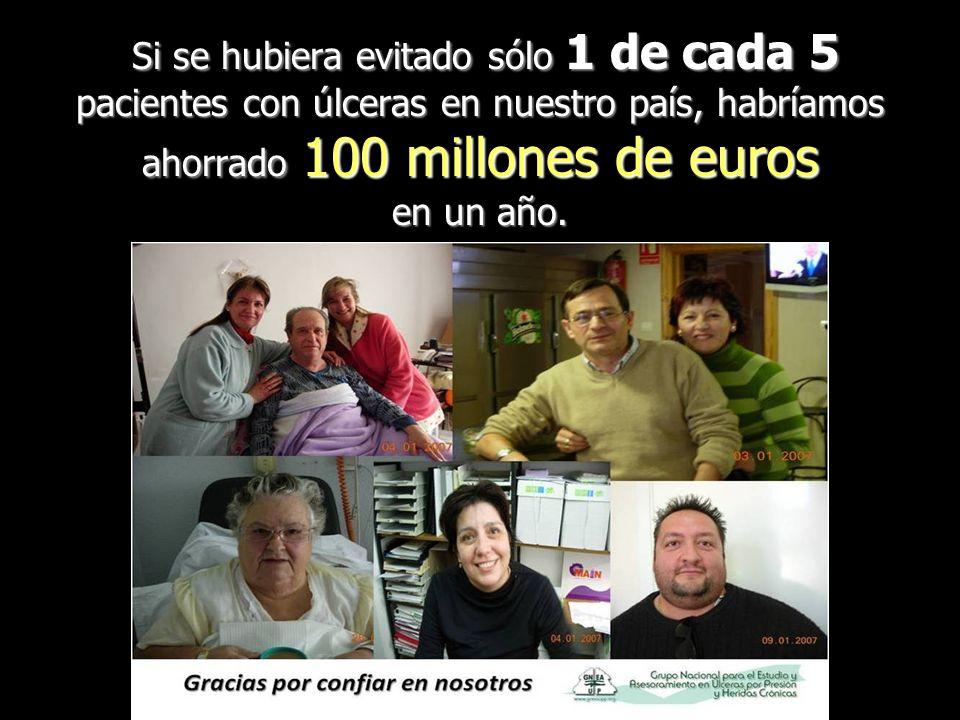 Si se hubiera evitado sólo 1 de cada 5 pacientes con úlceras en nuestro país, habríamos ahorrado 100 millones de euros en un año. Si se hubiera evitad