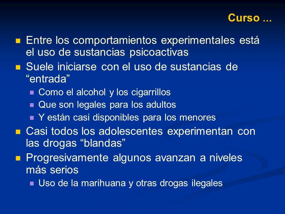 El uso inicial se origina por la curiosidad o la disponibilidad de una sustancia Parece haber una progresión predecible del uso de sustancias El inicio temprano del uso de las sustancias y un progreso rápido son factores de riesgo Para el desarrollo del Trastorno por Abuso de Sustancias Curso …