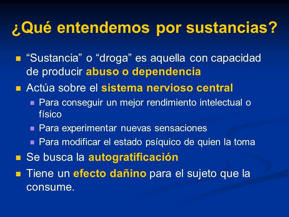 Concepto… Sustancia psicoactiva es aquella que produce cambios psíquicos No necesariamente asociados a adicción Son fármacos o medicamentos las sustancias con fines terapéuticos