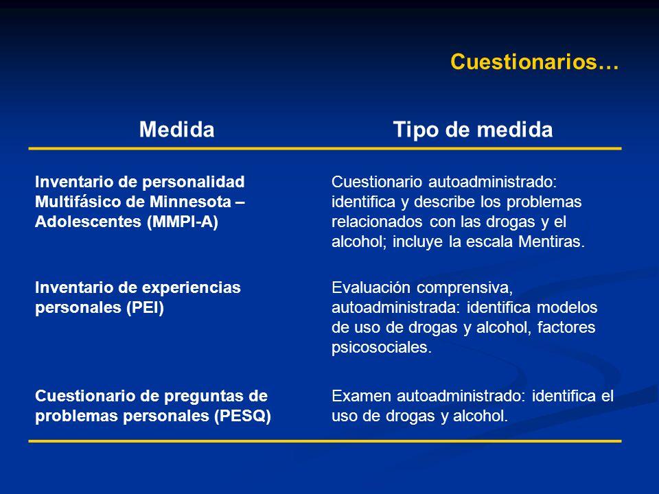 Cuestionarios… MedidaTipo de medida Instrumento de evaluación orientado a los problemas para adolescentes (POSIT) Examen autoadministrado: identifica el uso y problemas de drogas y alcohol en 9 áreas relacionadas.
