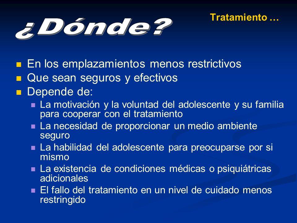 Hospitalización Centros de día Comunidades terapéuticas Domicilio Tratamiento …