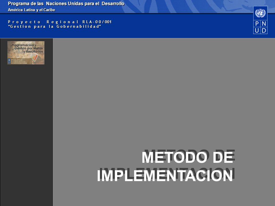 Programa de las Naciones Unidas para el Desarrollo América Latina y el Caribe P r o y e c t o R e g i o n a l R L A – 0 0 / 001 G e s t i o n p a r a l a G o b e r n a b i l i d a d ALARMAS ENCARGADO METAS INTERMEDIAS RESPONSABLE DE TAREAS GERENTE DE LA META O DEL PAG PROGRAMA 1 PROGRAMA 2 PROGRAMA n MINISTRO Y COORDINADOR INSTITUCIONAL GRUPO DE ESTRATEGIA DE METAS - PRESIDENCIA- RESTRICCION ES SINERGIA AGENDAS INTEGRADORAS POR FECHA TEMA, LOCAL.