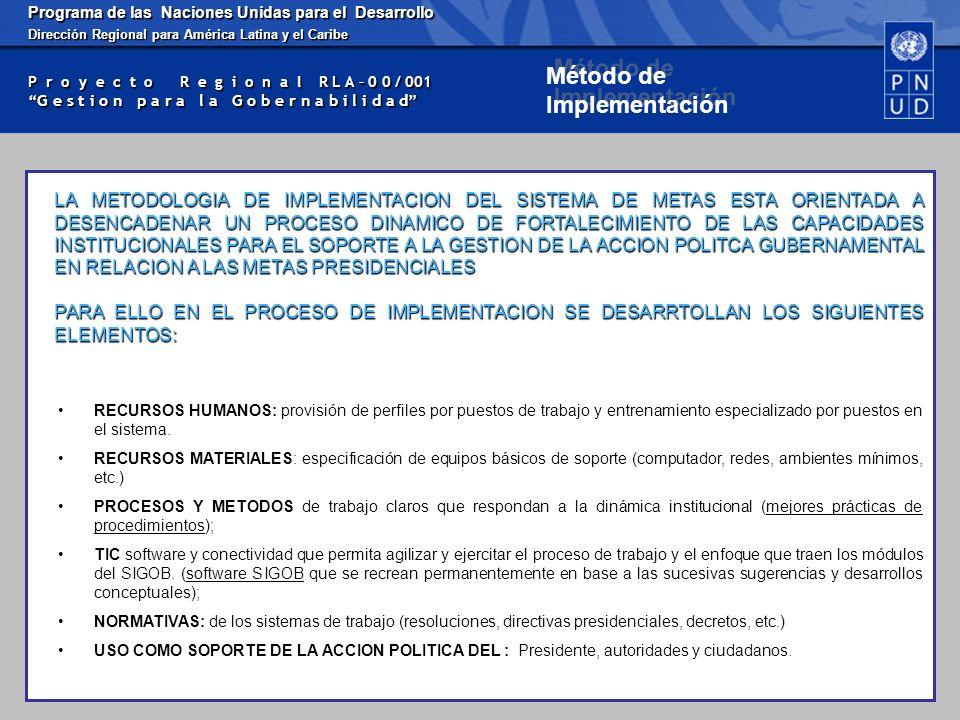 Programa de las Naciones Unidas para el Desarrollo América Latina y el Caribe P r o y e c t o R e g i o n a l R L A – 0 0 / 001 G e s t i o n p a r a l a G o b e r n a b i l i d a d METODO DE IMPLEMENTACION