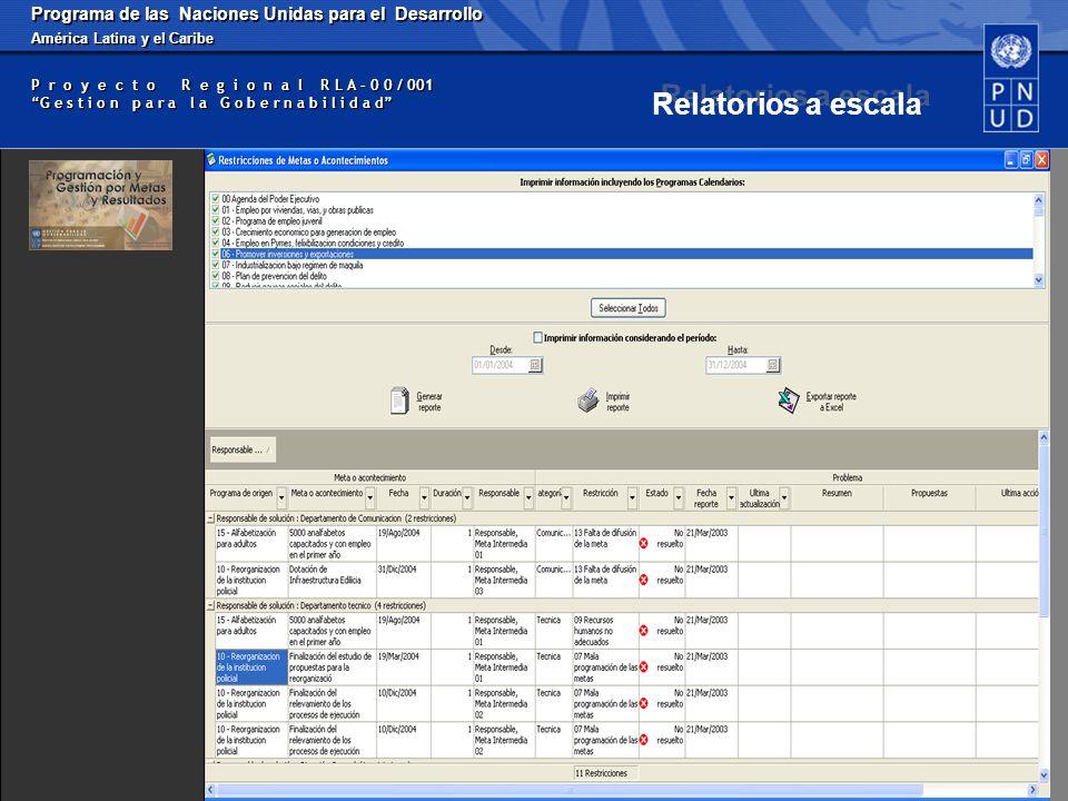 Programa de las Naciones Unidas para el Desarrollo América Latina y el Caribe P r o y e c t o R e g i o n a l R L A – 0 0 / 001 G e s t i o n p a r a l a G o b e r n a b i l i d a d Visión general de una meta PARA VARIAS METAS: -SINERGIA DE METAS INTERM.