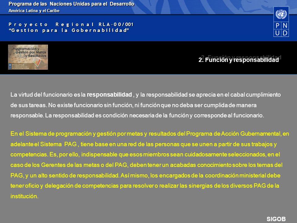 Programa de las Naciones Unidas para el Desarrollo América Latina y el Caribe P r o y e c t o R e g i o n a l R L A – 0 0 / 001 G e s t i o n p a r a l a G o b e r n a b i l i d a d Tareas vinculadas a una meta LA TAREA DE LA META INTERMEDIA ES LA UNIDAD DE INTERACCION.
