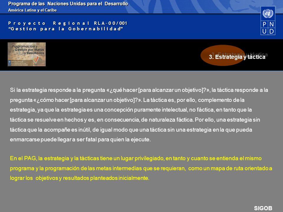 Programa de las Naciones Unidas para el Desarrollo América Latina y el Caribe P r o y e c t o R e g i o n a l R L A – 0 0 / 001 G e s t i o n p a r a l a G o b e r n a b i l i d a d SIGOB Si la estrategia responde a la pregunta «¿qué hacer [para alcanzar un objetivo]?», la táctica responde a la pregunta «¿cómo hacer [para alcanzar un objetivo]?».