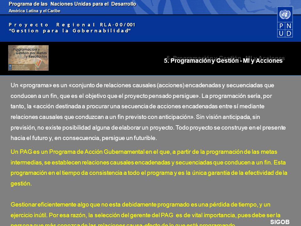 Programa de las Naciones Unidas para el Desarrollo América Latina y el Caribe P r o y e c t o R e g i o n a l R L A – 0 0 / 001 G e s t i o n p a r a l a G o b e r n a b i l i d a d TAREAS OBJETIVO RESULTADOTAREAS META INTERMEDIA META (PAG) META CUANDO SE HABLA DE OBJETIVOS SE DEBE OBSERVAR LOS RESULTADO NECESIDAD DE ACLARAR CONCEPTOS ANTES DE EMBARCARSE CON ELLOS LAS TAREAS O ACTIVIDADES MIRAN A LAS METAS LAS METAS UNA VEZ LOGRADAS TIENEN PRODUCEN LOS RESULTADOS.