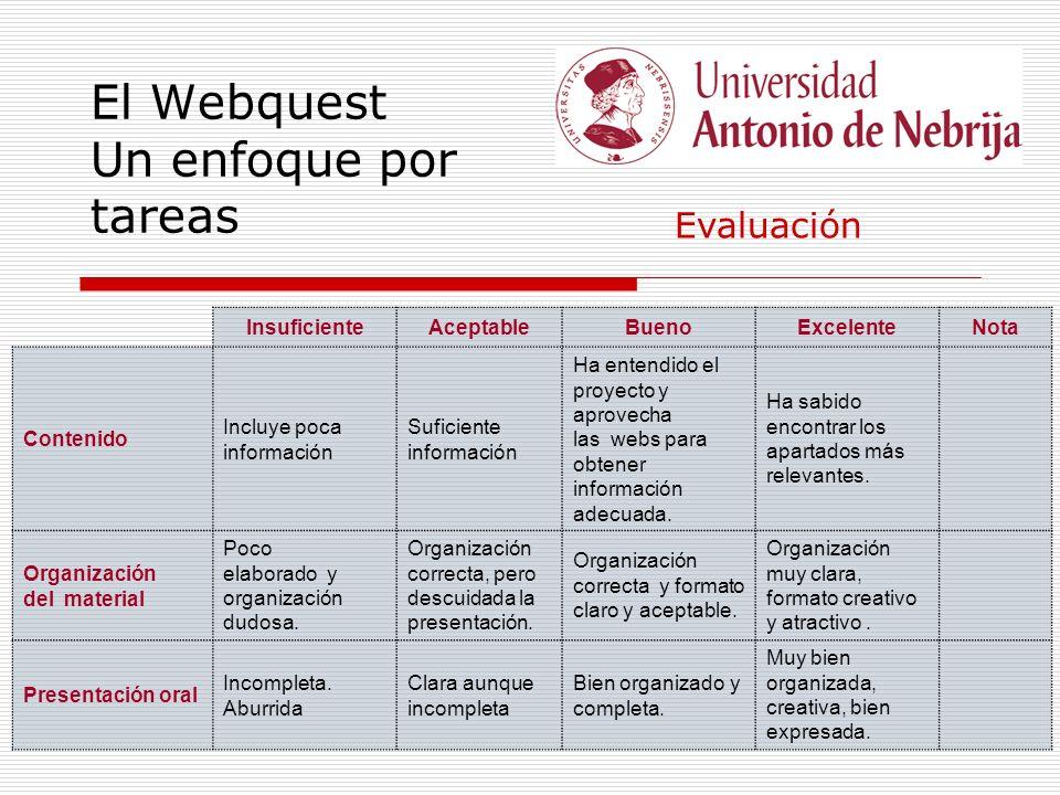 El Webquest Un enfoque por tareas Evaluación InsuficienteAceptableBuenoExcelenteNota Contenido Incluye poca información Suficiente información Ha entendido el proyecto y aprovecha las webs para obtener información adecuada.