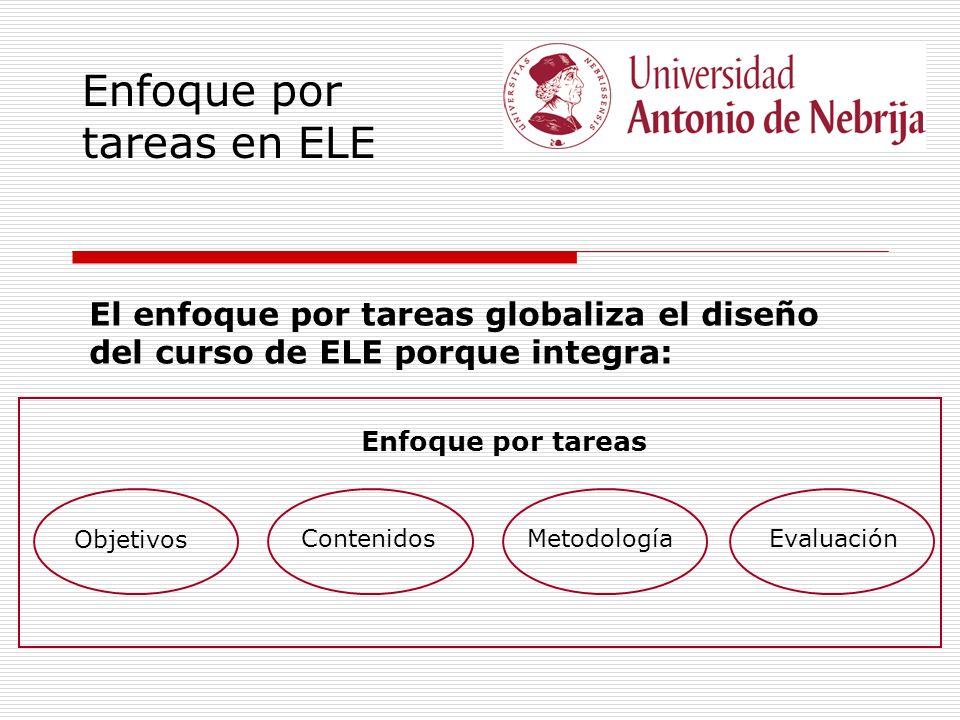 Enfoque por tareas en ELE El enfoque por tareas globaliza el diseño del curso de ELE porque integra: Objetivos ContenidosMetodologíaEvaluación Enfoque