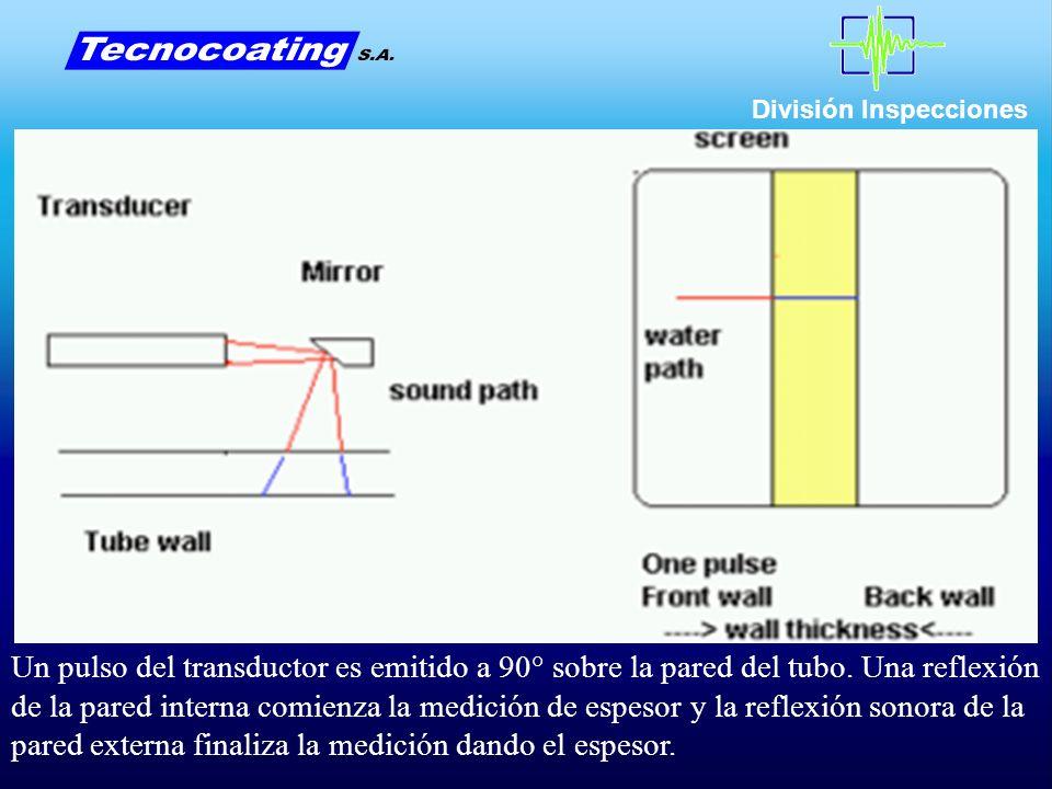 División Inspecciones Un pulso del transductor es emitido a 90° sobre la pared del tubo.