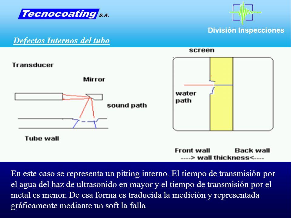 División Inspecciones Defectos Internos del tubo En este caso se representa un pitting interno.