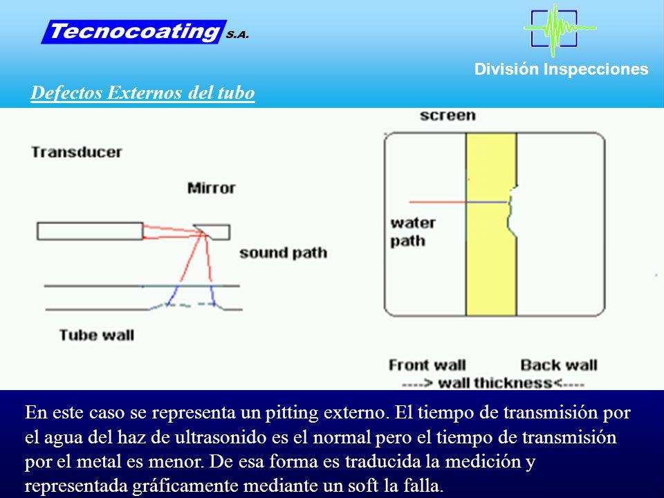 División Inspecciones Defectos Externos del tubo En este caso se representa un pitting externo.