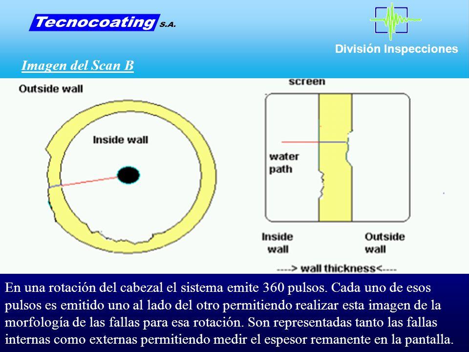 División Inspecciones Imagen del Scan B En una rotación del cabezal el sistema emite 360 pulsos.