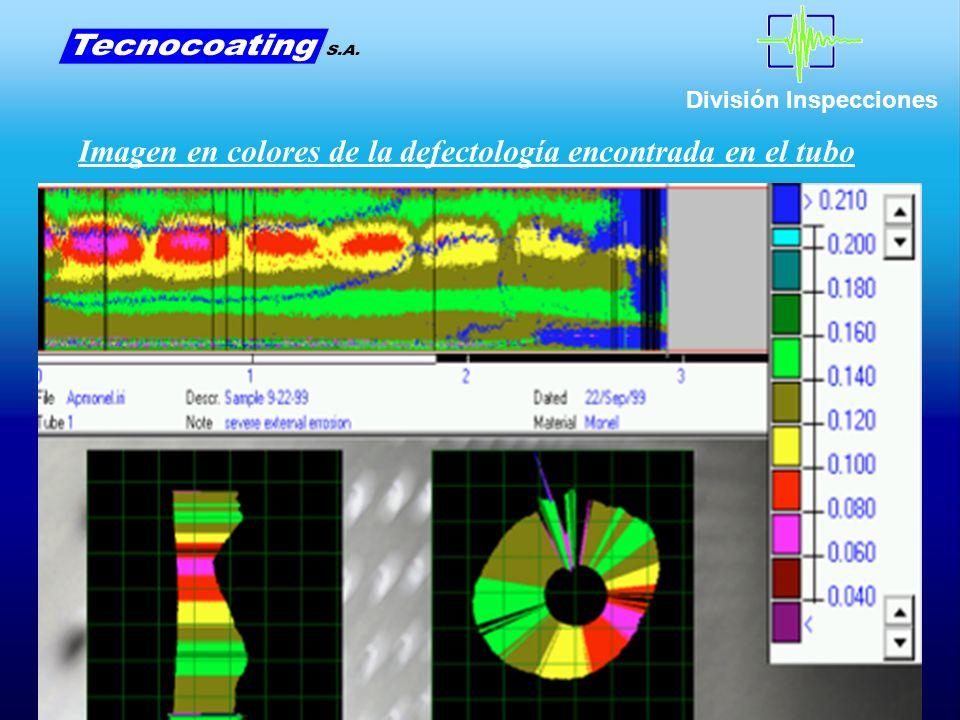 División Inspecciones Imagen en colores de la defectología encontrada en el tubo