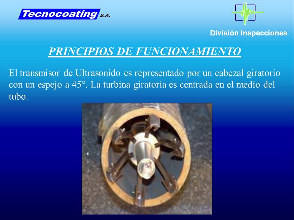 División Inspecciones El transmisor de Ultrasonido es representado por un cabezal giratorio con un espejo a 45°.