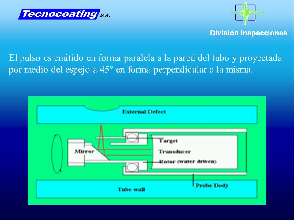 División Inspecciones El pulso es emitido en forma paralela a la pared del tubo y proyectada por medio del espejo a 45° en forma perpendicular a la misma.
