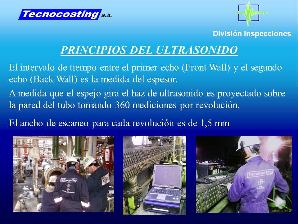 División Inspecciones PRINCIPIOS DEL ULTRASONIDO El intervalo de tiempo entre el primer echo (Front Wall) y el segundo echo (Back Wall) es la medida del espesor.
