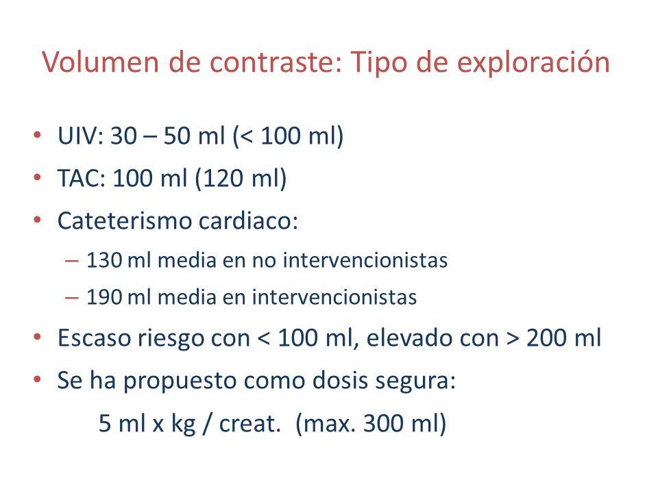 Volumen de contraste: Tipo de exploración UIV: 30 – 50 ml (< 100 ml) TAC: 100 ml (120 ml) Cateterismo cardiaco: – 130 ml media en no intervencionistas