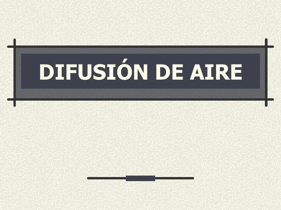 aire inducidoaire retornado FLUJO MULTIDIRECCIONAL MEZCLA (régimen de calefacción)