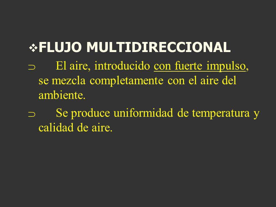 FLUJO MULTIDIRECCIONAL El aire, introducido con fuerte impulso, se mezcla completamente con el aire del ambiente. Se produce uniformidad de temperatur