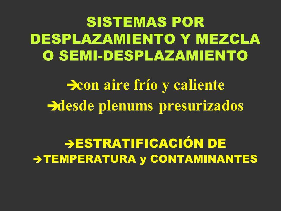 SISTEMAS POR DESPLAZAMIENTO Y MEZCLA O SEMI-DESPLAZAMIENTO è con aire frío y caliente è desde plenums presurizados è ESTRATIFICACIÓN DE è TEMPERATURA